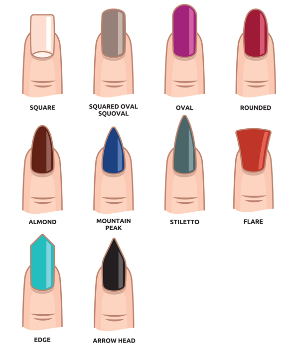 What the shape of your fingernail says about you!