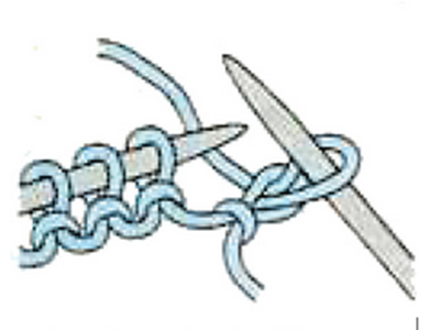 Knitting Draw Up Stitches : How to knit - Knit stitch