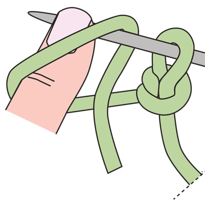 Castin-gon-thumb-method---image-2