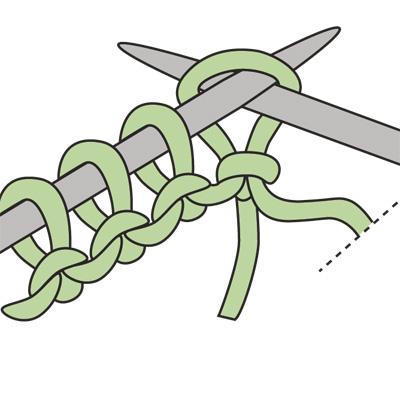 Knit-stitch-image-1