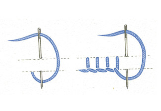 how to do blanket stitch rh womansweekly com 10 stitch blanket diagram Knit Stitch Diagram