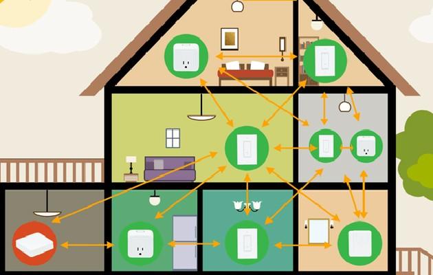 Kasia Smart Home System