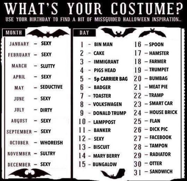Behold! Your Perfect Halloween Costume, As Told By Your Birthday ...