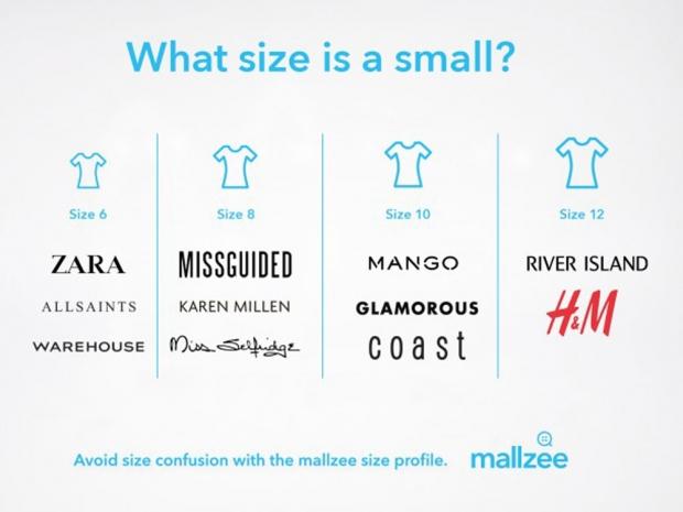 Mallzee app