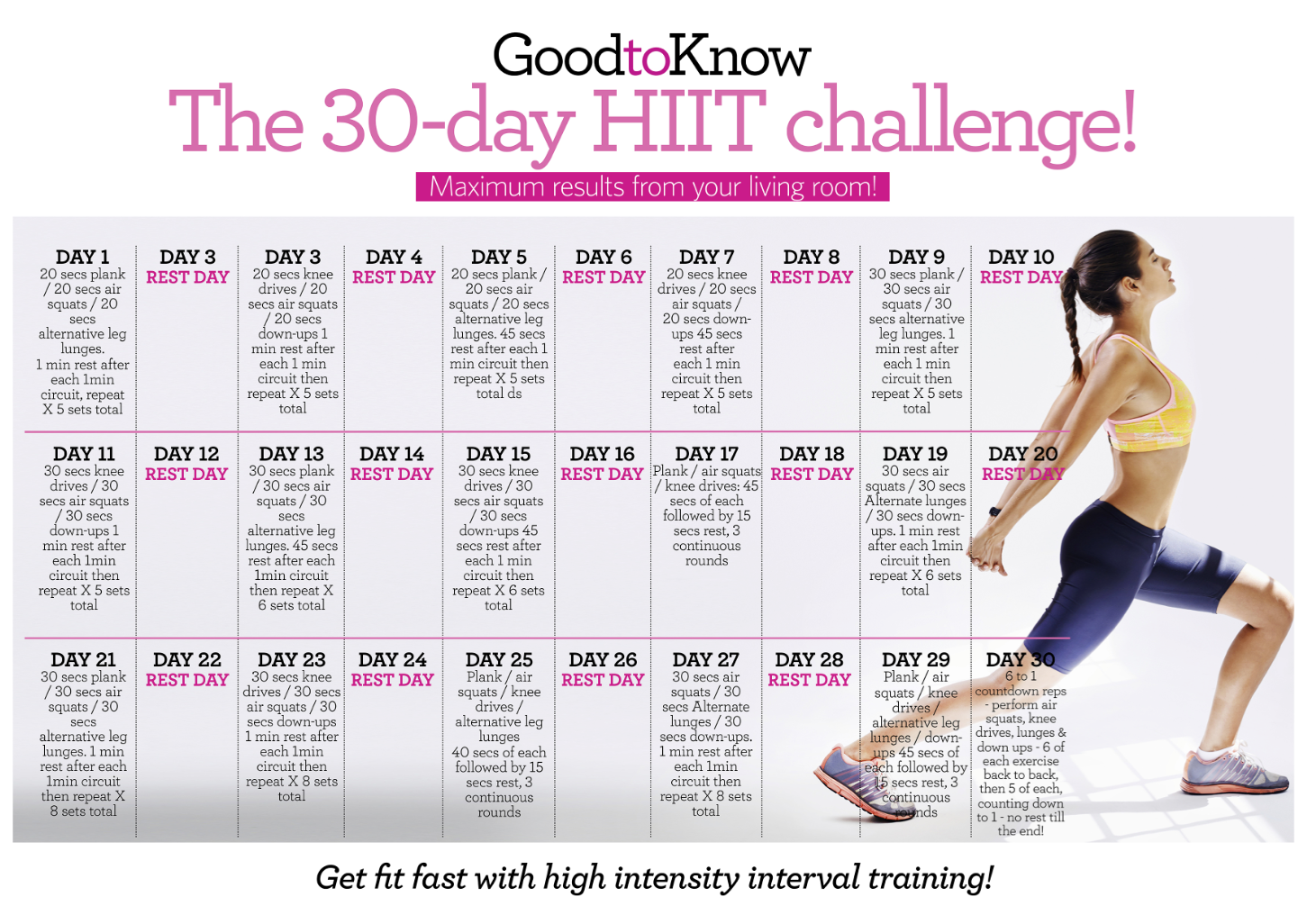 Hiit Workout Challenge Easy Interval Training For You At Home