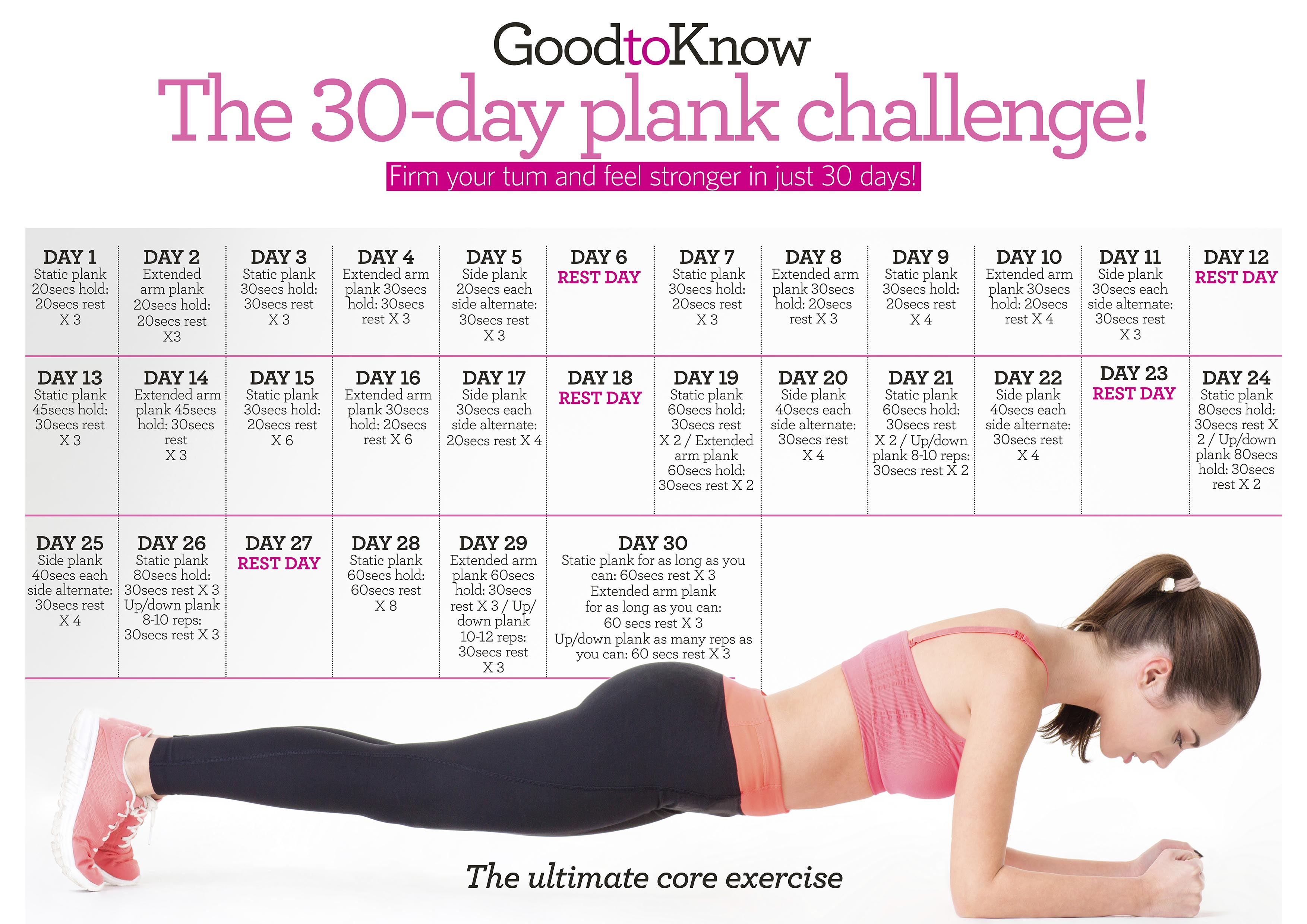 plank challenge how to master the plank
